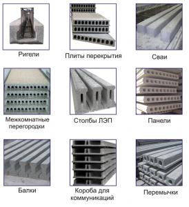 ЛБФ-1500-1207-345-5х100 с БСУ номенклатура изделий